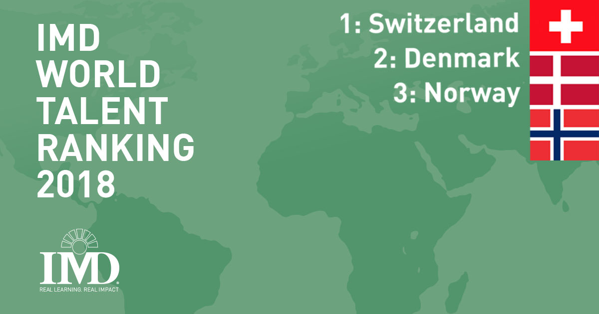Competitiveness Talent Rankings - IMD