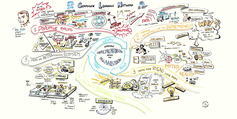 Graphic illustration of the Discovery Event