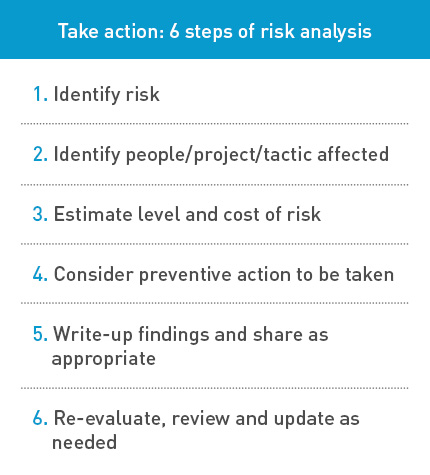 Risk Analytics