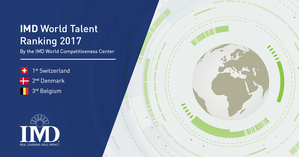 Competitiveness Talent Rankings Imd