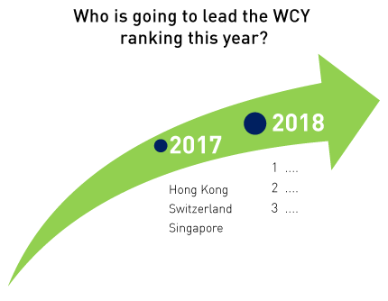 Table 3. Who is going to lead the WCY ranking in 2018?