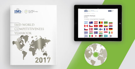 World Competitiveness Products